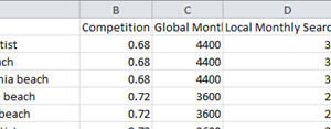 keyword-research-competition-analysis
